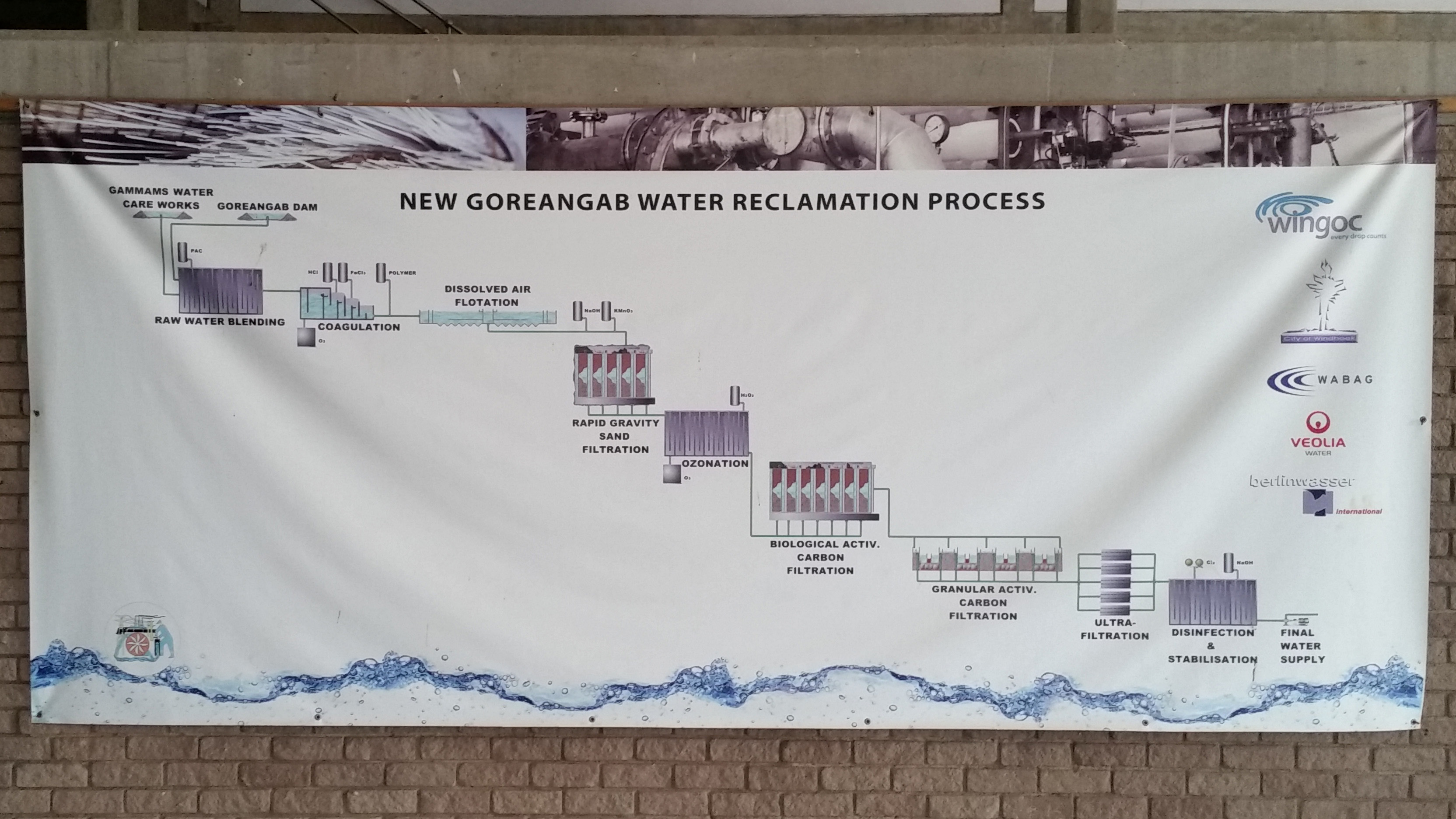 The Goreangab water treatment plant uses a process that partially mimics nature to turn sewage from Winhoek's 300,000 residents back into potable water. It opened in 1968 and was the first such plant in the world.