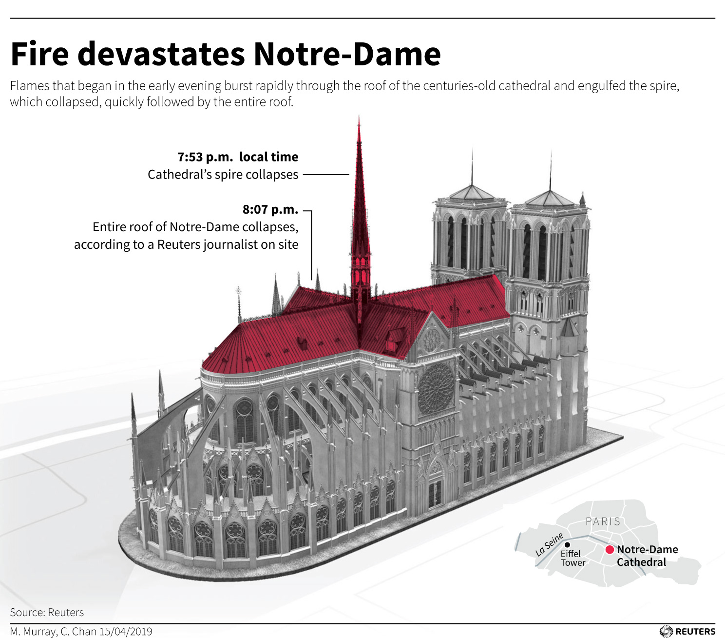 An illustration of Notre-Dame Cathedral indicating where the fire took place along the roof.