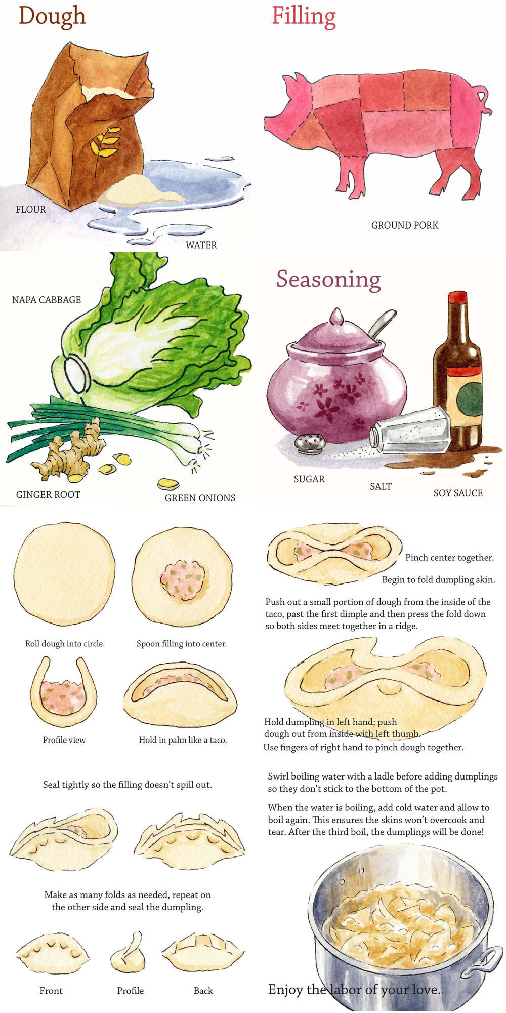 recipe for dumplings, with paintings of how to fold them