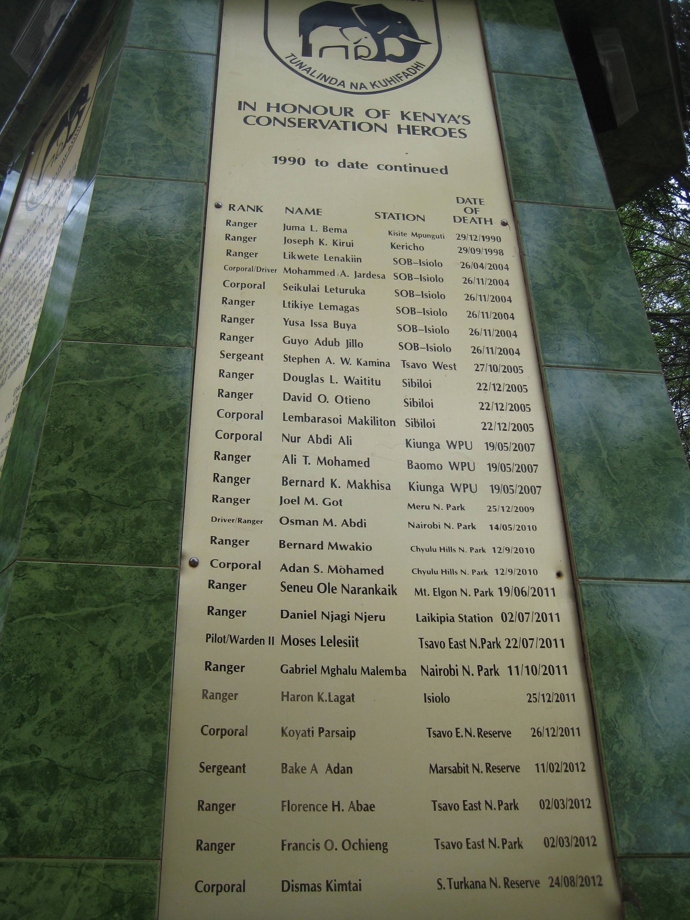At Nairobi National Park, the long list of names of rangers killed on the job.