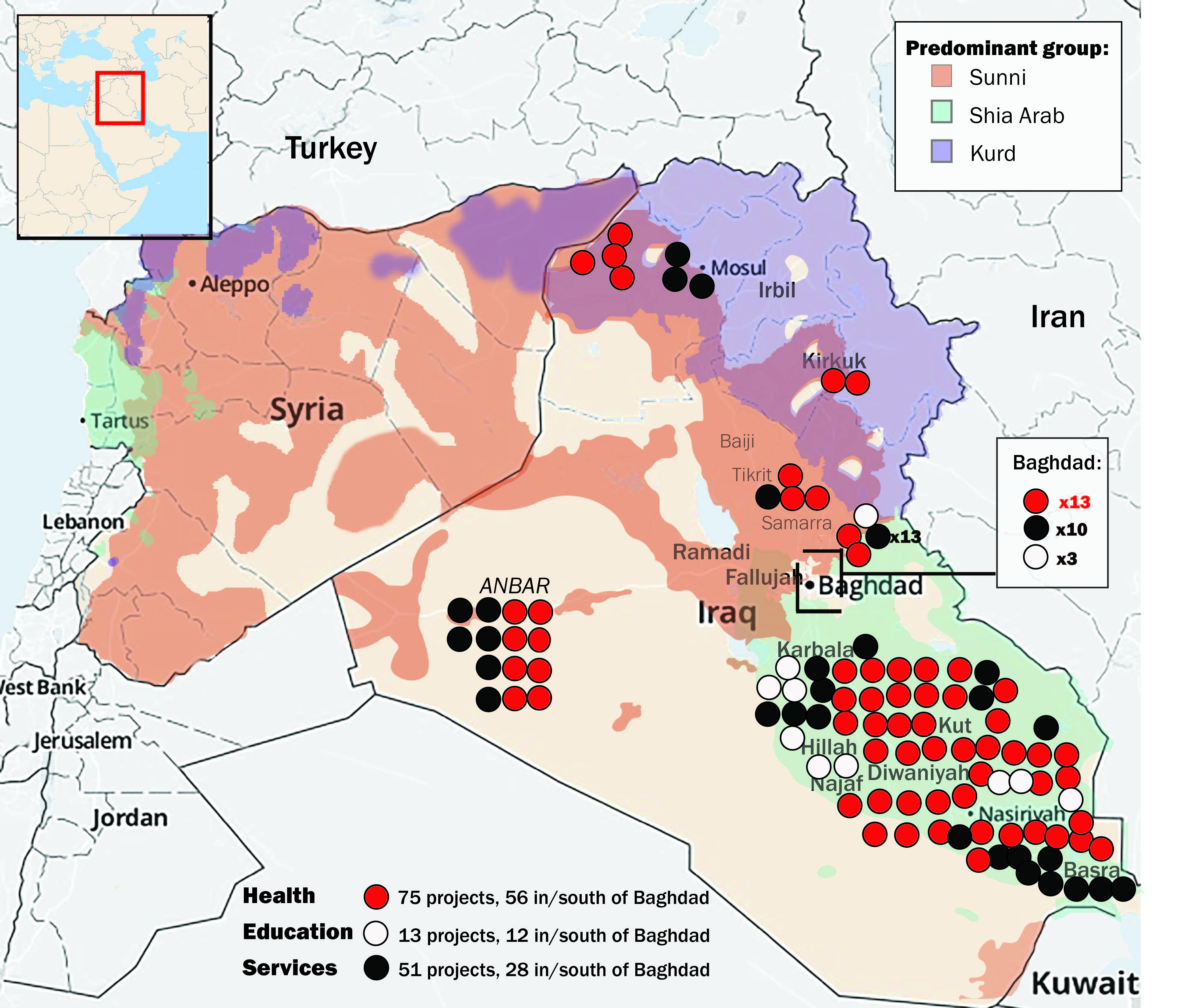 Where the Iraqi Gov't saw Iraqi needs and areas for foreign investment in 2013