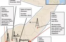 al-Shabaab radio stations in Somalia