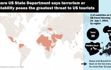 Where US State Department says terrorism or instability poses the greatest threat to US citizens