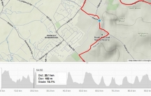 Activity using Strava's tracking technologies such as the one above has helped the company produce a heat map of the world using one billion total activities.