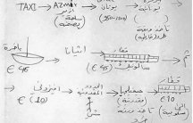 This hand-drawn diagram for the route from Turkey to Germany was recently posted on the Facebook page of one of Abdul-Ahad's Kurdish friends in Sulaymaniyah, Iraq.