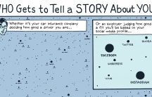 """A panel from the new book, """"Terms of Service: Understanding Our Role in the World of Big Data."""""""