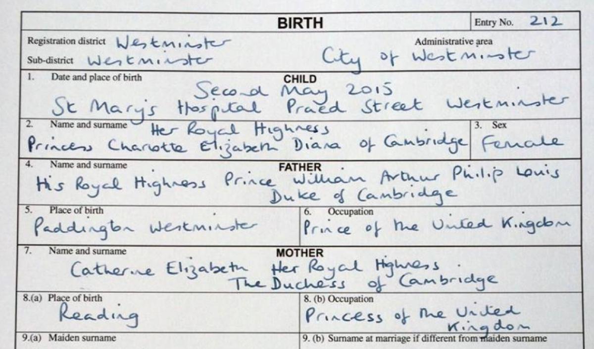 Princess charlottes birth certificate proves royals do paperwork princess charlottes birth certificate proves royals do paperwork just like us sort of public radio international aiddatafo Images