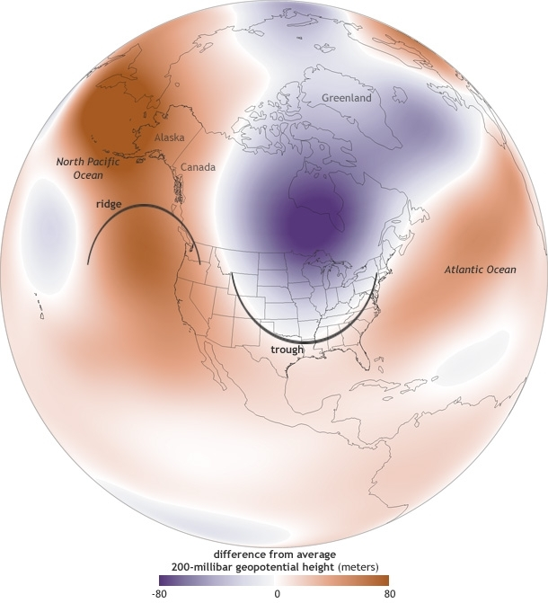 The polar jet stream has repeatedly followed a path of steep ridges and toughs over North America, as illustrated here for the period of November 2013-July 2014. Map by NOAA Climate.gov, based on NCEP reanalysis data from NOAA ESRL.