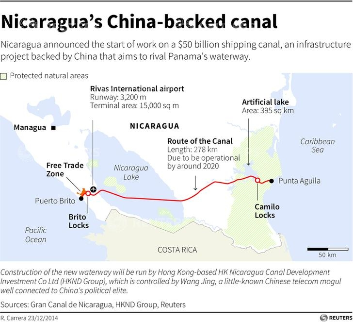 Nicaragua's Great Inter-Oceanic Canal, planned to compete with the Panama Canal, would cut across Nicaragua from Puerto Brito on the Pacific coast to Punta Aguila on the Atlantic coast. The route would run through Lake Nicaragua, south of Ometepe Island.
