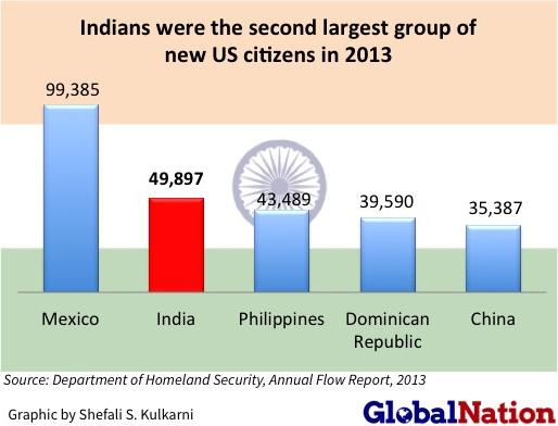 Graphic_India