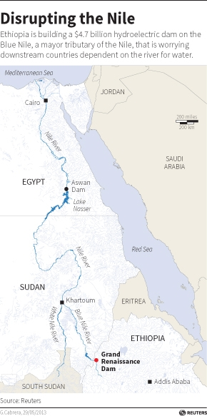 Map of the river Nile showing the Grand Renaissance Dam under construction on the Blue Nile, just inside Ethiopia.