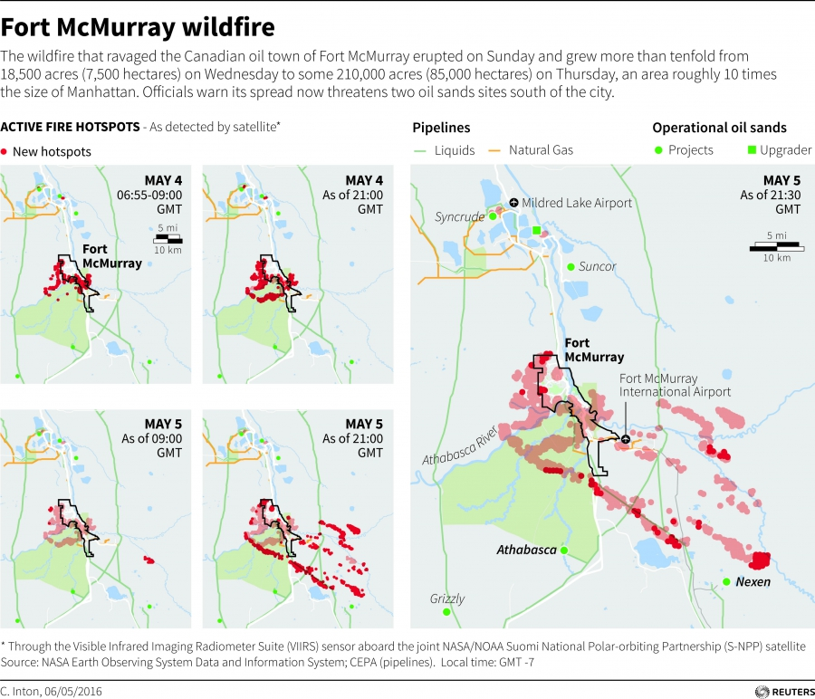 Wildfires Like Alberta S Fueled By Climate Change