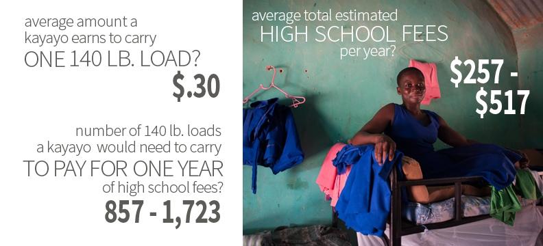 total fees ghana
