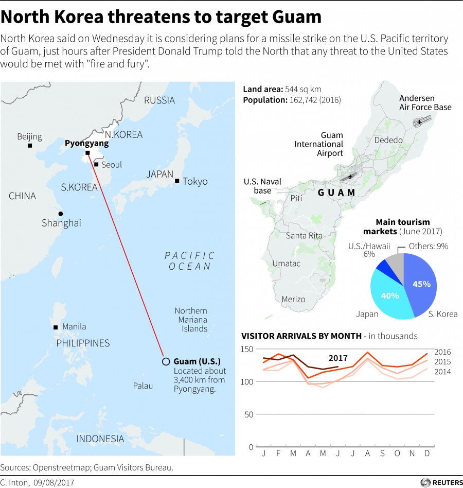 Map showing the distance between North Korea and Guam.