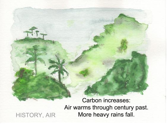 Haiku History Air
