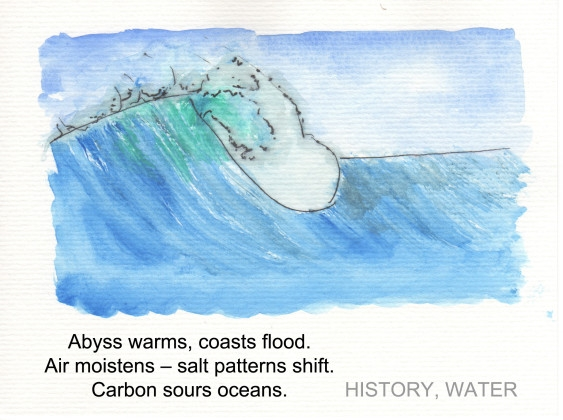 Haiku history water