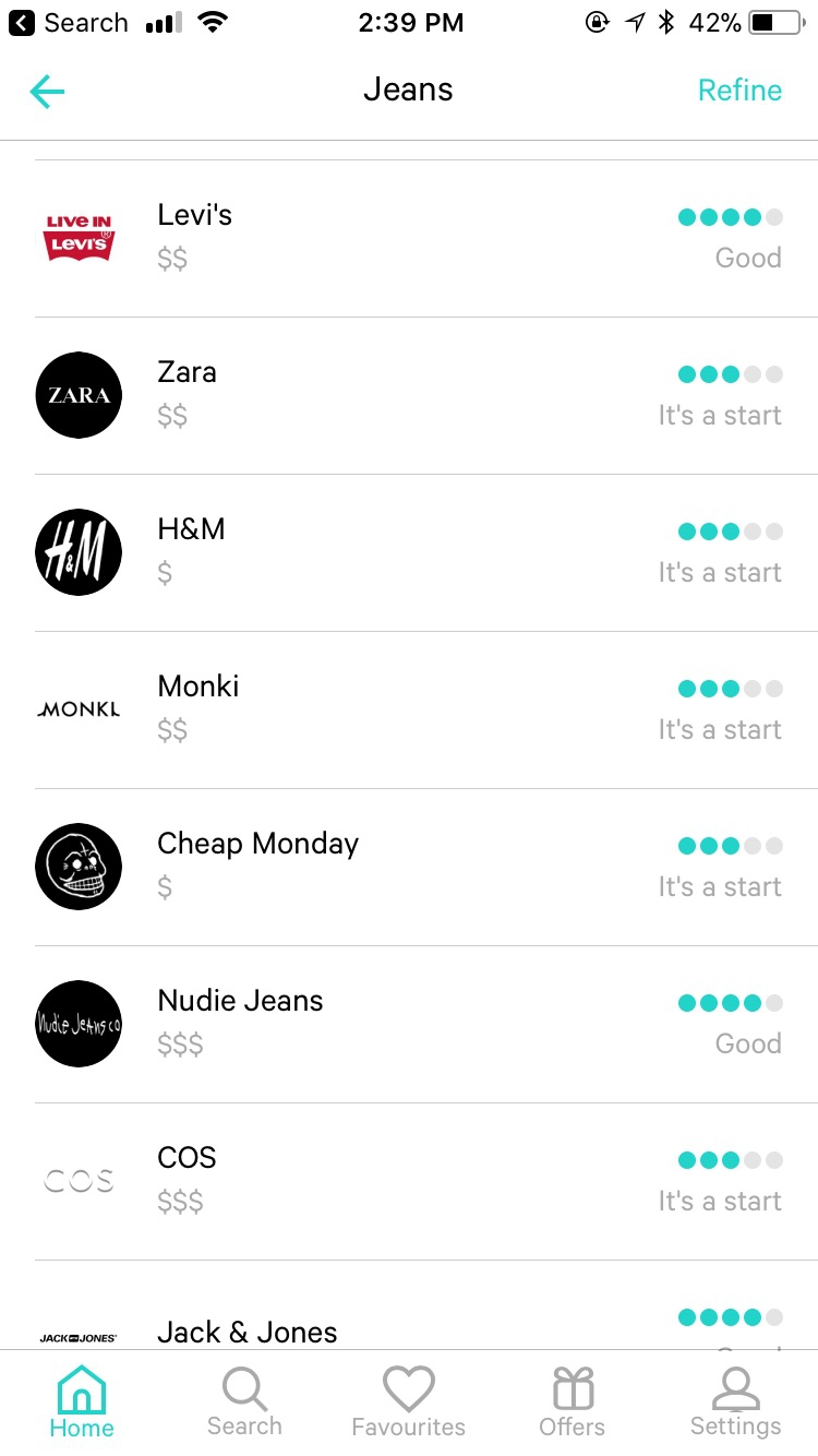 This screen grab of the Good On You mobile app shows companies and brand ratings for makers of jeans. Some brands listed include: Levi's, Zara, H&M, Monki, Cheap Monday, Nudie Jeans and COS. To the right of the company names are brand ratings.