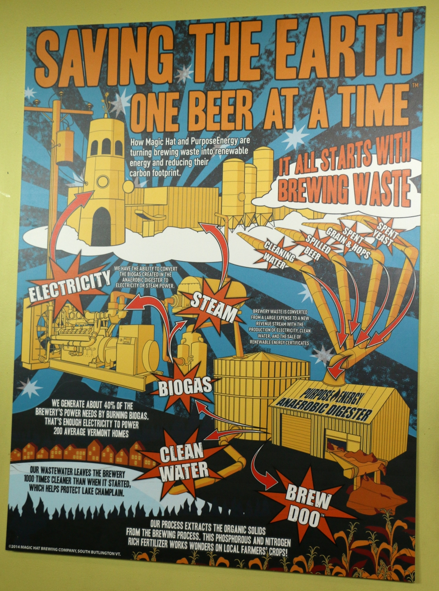 A poster at the Magic Hat brewery touts the environmental benefits of Purpose Energy's waster digester system.