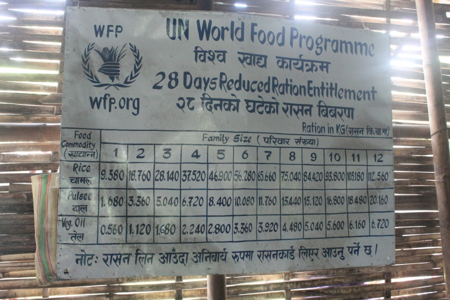 Poster detailing ration distributions