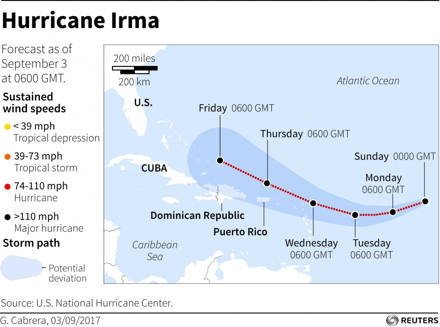 Map showing forecast and potential path of hurricane Irma.