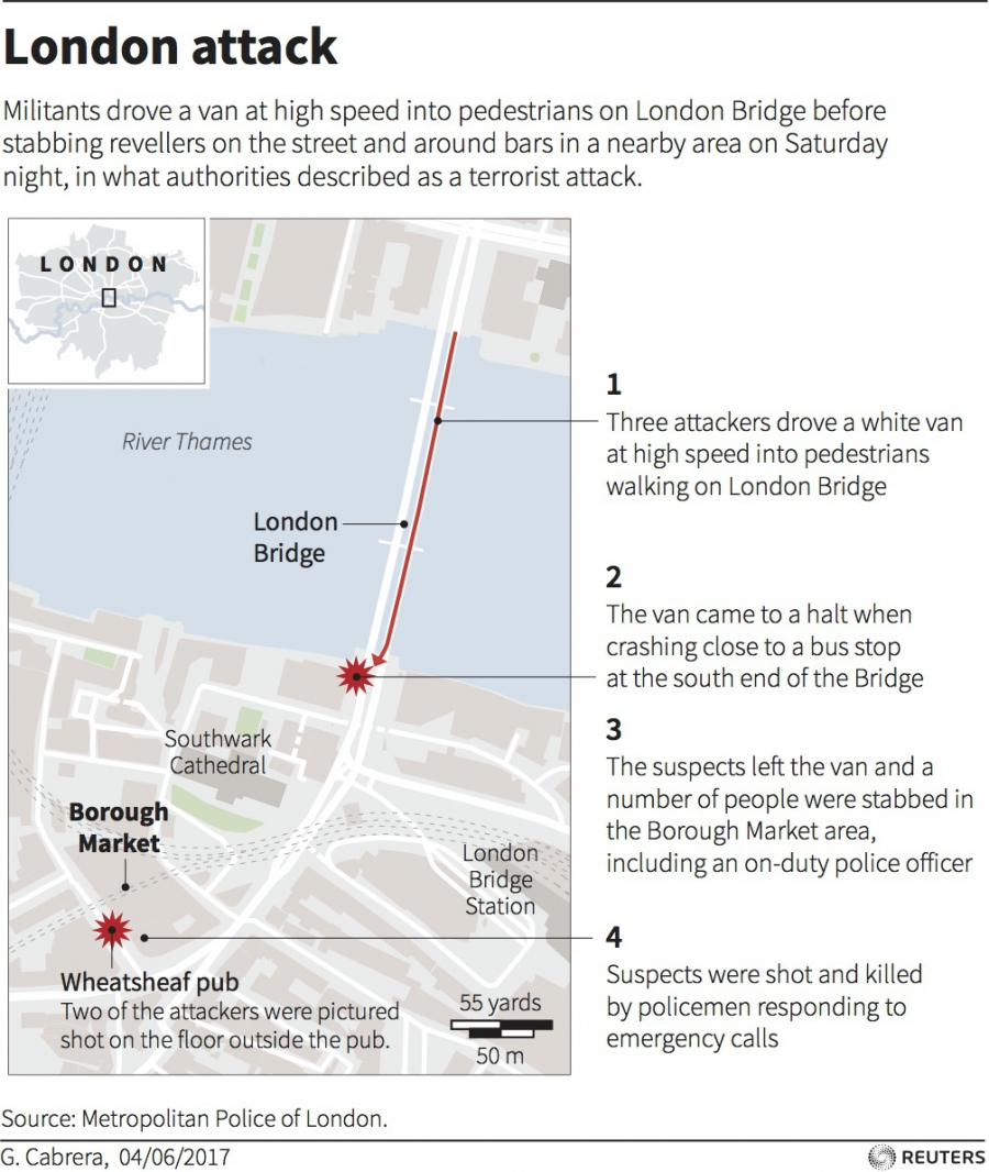 Galerry london attack map