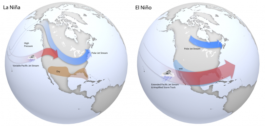 Maps of typical jet stream locations and patterns during La Niña (left) and El Niño (right) winters. Patterns are similar in spring, but are often weaker. Based on original graphics from NOAA's Climate Prediction Center.
