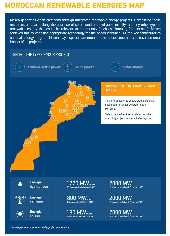 Morocco has more than two dozen renewable energy projects in operation or development. (Click for an interactive version of the map.)