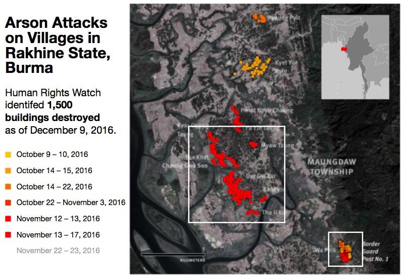 Arson attacks Myanmar HRW