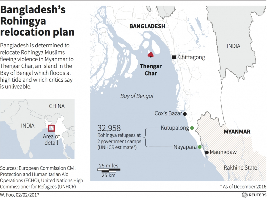 Bangladesh plan for relocating Rohingya refugees