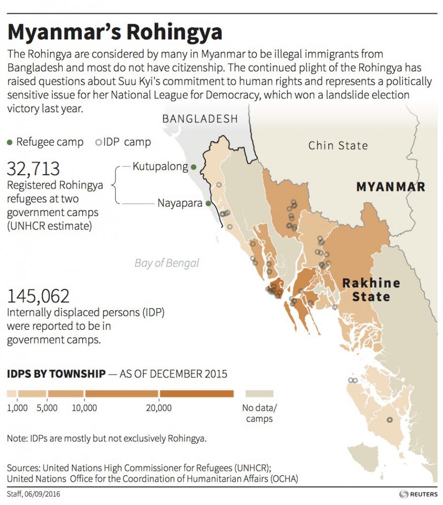 Dec 2015 Rohingya IDP camps Myanmar