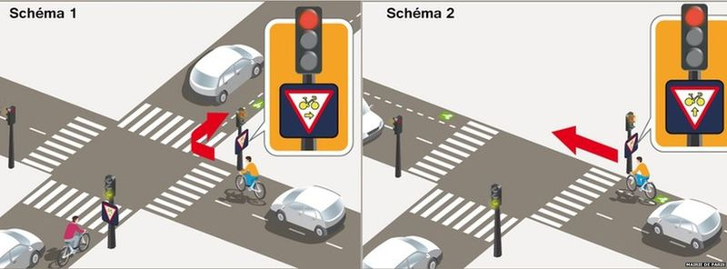 An illustrative look at how the new bicycling law works. Riders will be able to treat stoplights at selected intersections like yield signs.