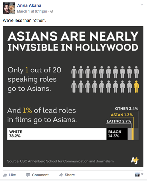 The post has a chart that says only one in 20 speaking roles and 1% of leading roles got to Asians.