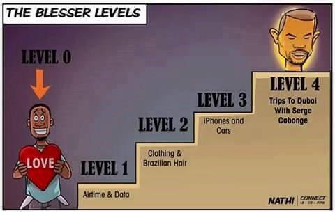 Cartoon image of 5 levels of a blesser in South Africa