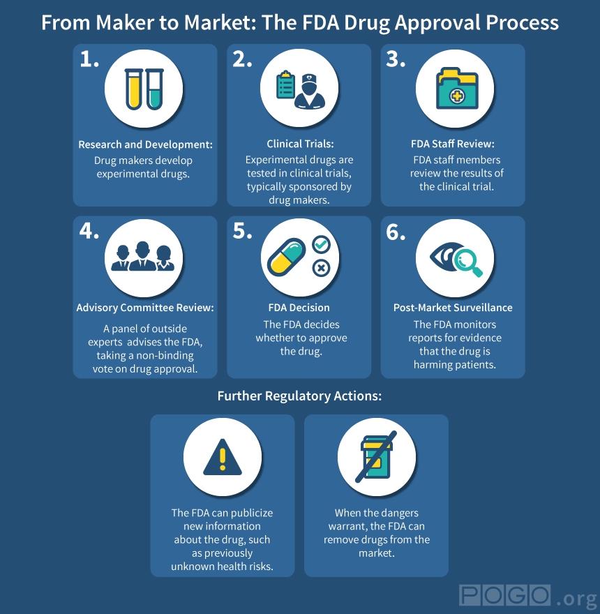 Pradaxa FDA drug death