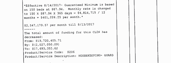 Screenshot of text in contract laying out the cost per day per detainee