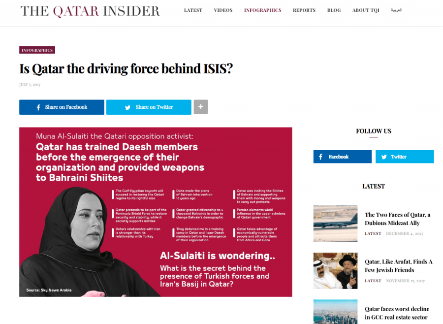 The Qatar Insider reported that Qatar trained ISIS fighters.
