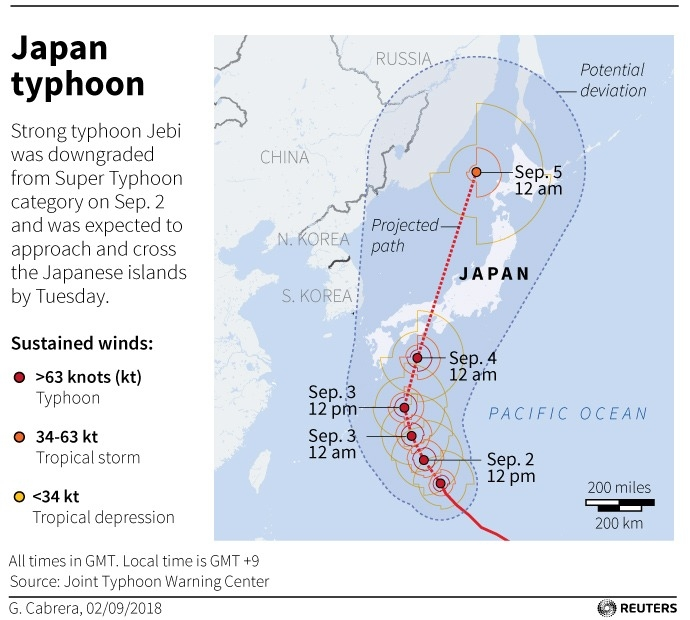 Graphic: Typhoon Jebi path