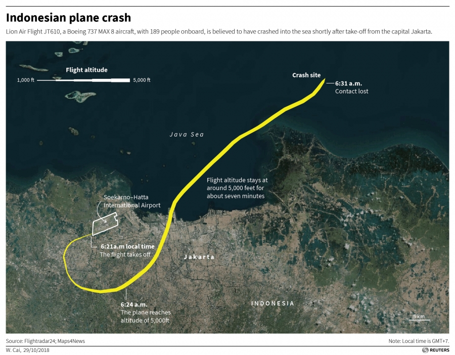 A graphic showing the flight path for Lion Air JT610 out of Indonesia.