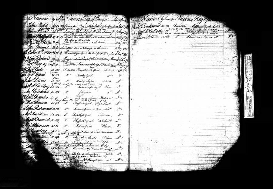a scan of an old, partially torn document