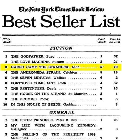 """Naked Came the Stranger"" reached #3 on The New York Times best-seller list on Nov. 2, 1969."