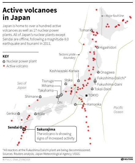 Volcano Near Nuclear Plant Raising Concerns In Japan Public - Japan map volcanoes