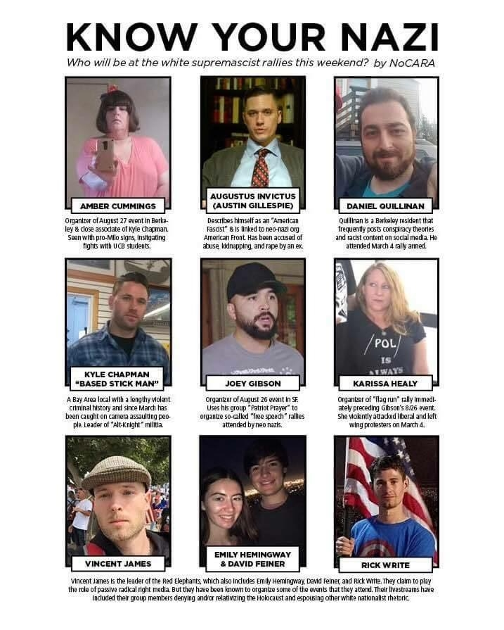 Activists within the anti-fascist movement have assembled a hit list of right-wing targets.