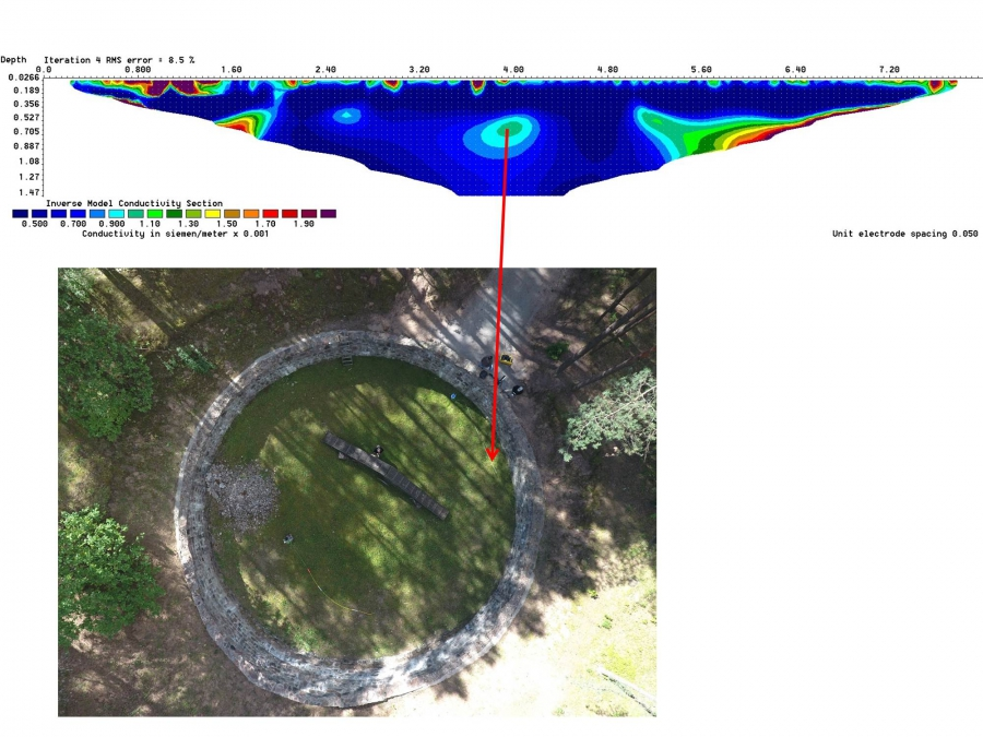 This is data from ERT scanning technology, paired with a drone photo of the burning pit. This shows the entrance to the escape tunnel, which was known from prior work at the site, which the archaeology team wanted to confirm.