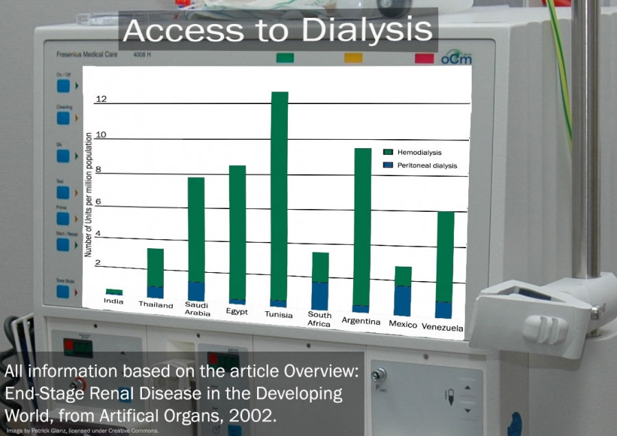 Access to Dialysis