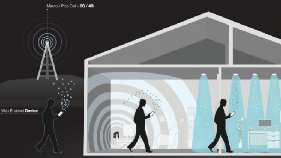 PureLiFi's illustration of moving from LTE to WiFi to LiFi. Image by Pure LiFi