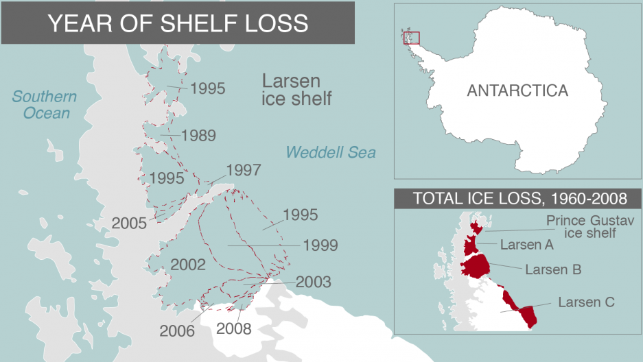 Ice loss around the Larsen ice shelf
