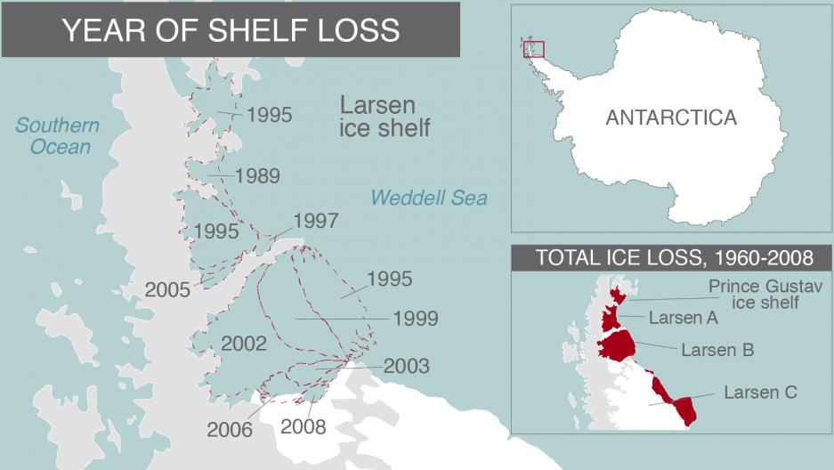 Ice loss around the Larsen ice shelf