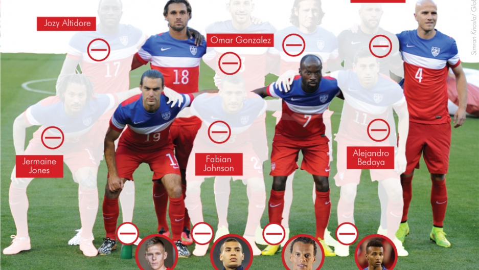 71a06ae37 Here s what World Cup teams would look like if immigrants weren t allowed  to play