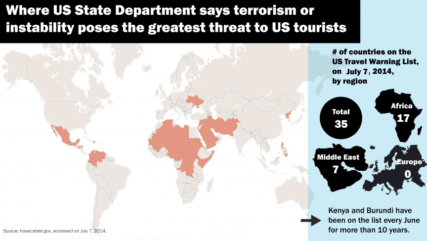 Us travel warnings tell americans to avoid up to a third of african us travel warnings tell americans to avoid up to a third of african countries and many african countries are complaining the alerts are hurting tourism and gumiabroncs Image collections