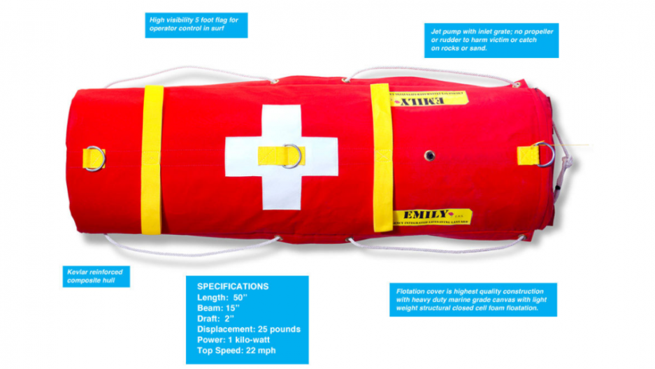 EMILY is a livesafing device being used to safe refugee and migrants found at sea.